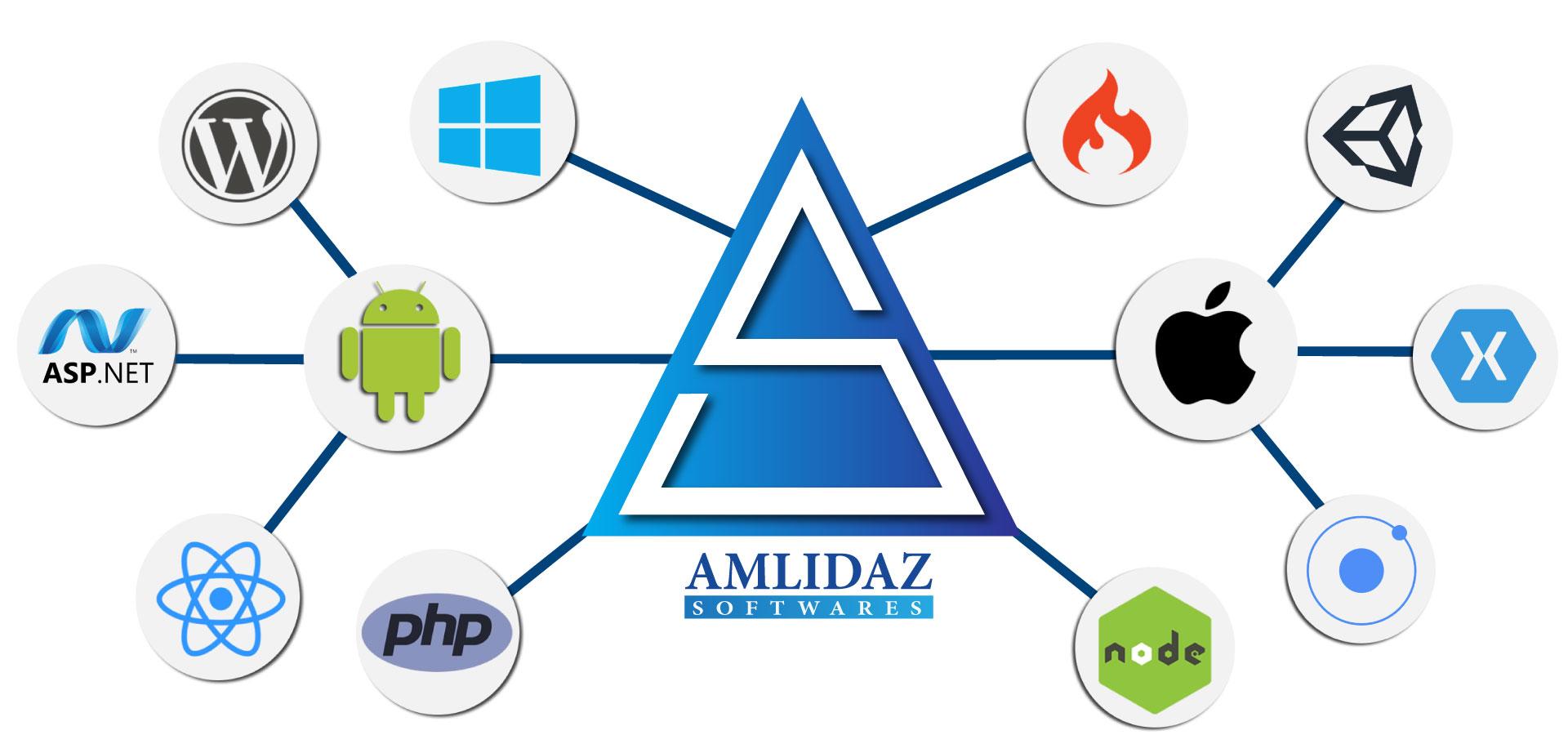 Amlidaz Softwares